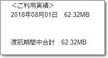 8月1日のwi-fi通信利用量