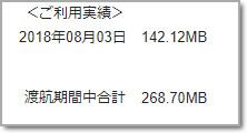 8月3日のwi-fi通信利用量